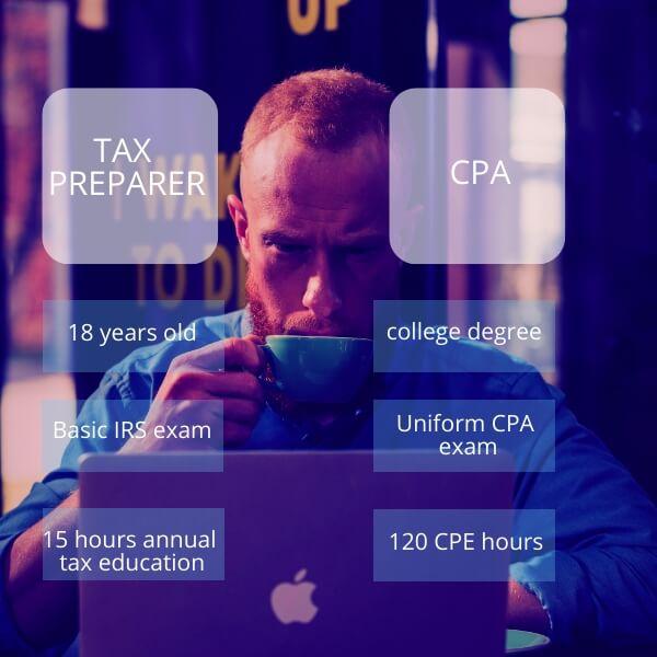 cpa vs tax preparer